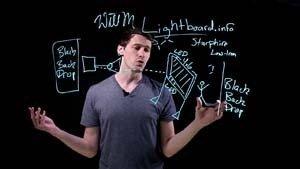 Light Board Video Making